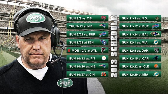 NY Jets 2013 Schedule