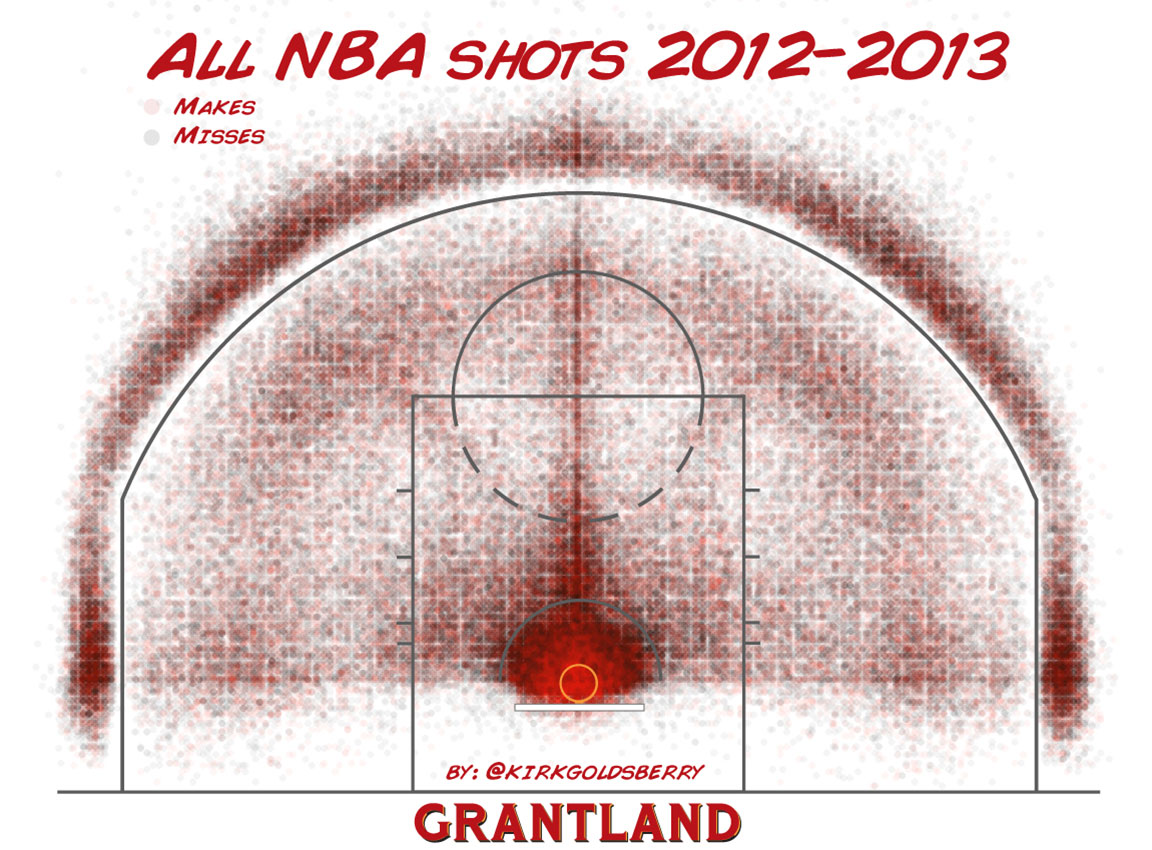 IMAGE(http://a.espncdn.com/photo/2013/0419/grant_allnba_goldsberry.jpg)