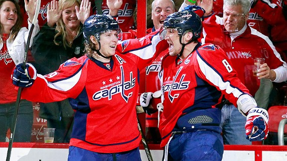 2013 NHL offseason - Washington Capitals among