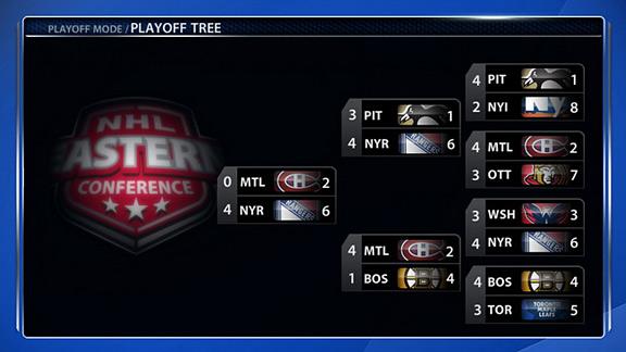 EA Eastern Conference bracket