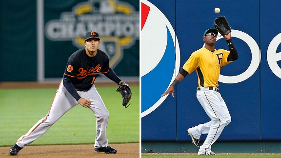 Manny Machado and Starling Marte