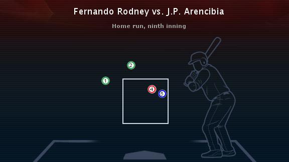 Rodney vs Arencibia