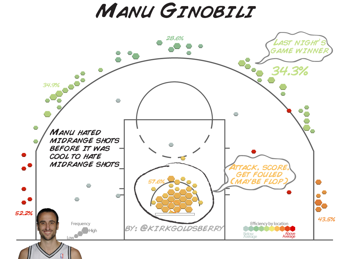 grant_manu_chart_1152.jpg