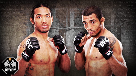MMA Henderson vs Aldo Who's Better?