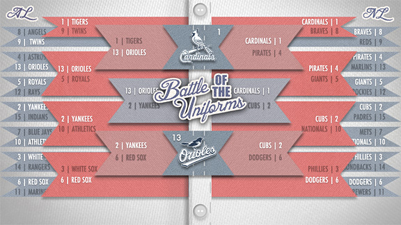 Battle of the Uniforms: Championship - SportsNation - ESPN