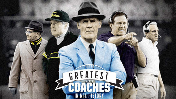 TOP 20 Coaches