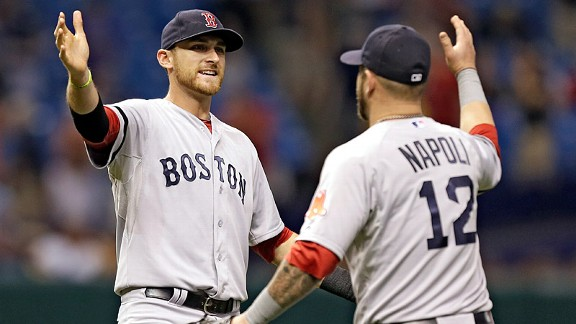 Middlebrooks & Napoli