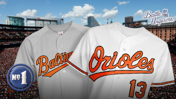 Battle of the Uniforms: Orioles