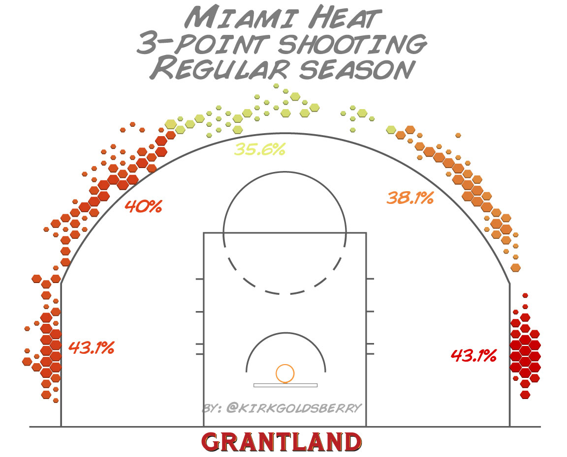 Heat 3-point Shot Chart - Kirk Goldsberry