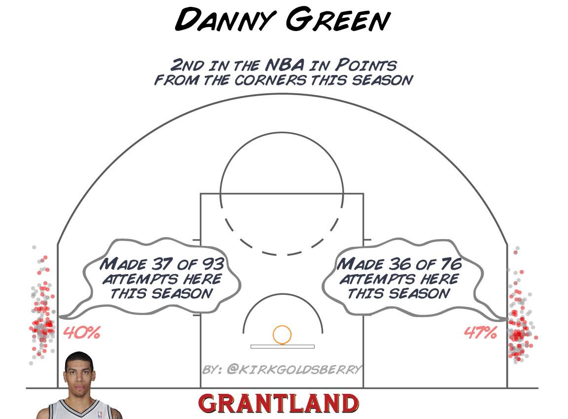 grant_r_DannyGreenCorner3.jpg