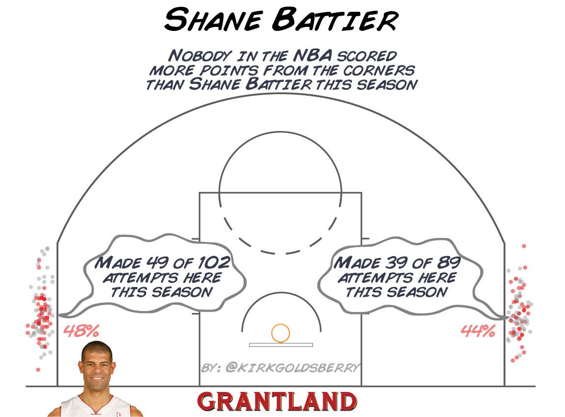 grant_r_ShaneBattierCorner3.jpg