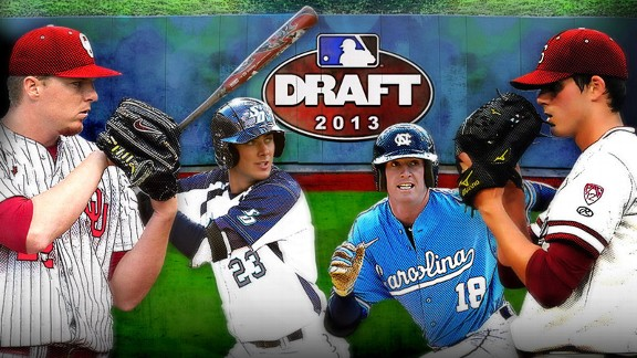 2013 MLB Draft