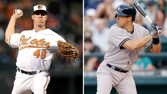 Dylan Bundy, Mark Teixeira