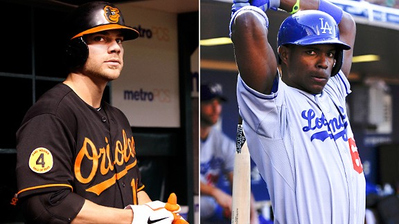 Chris Davis and Yasiel Puig