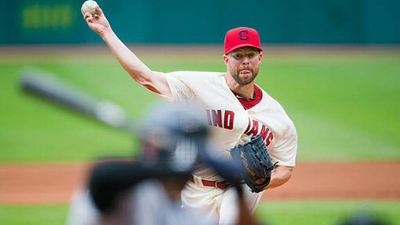 Starting pitcher Corey Kluber