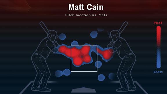 Cain Heatmap