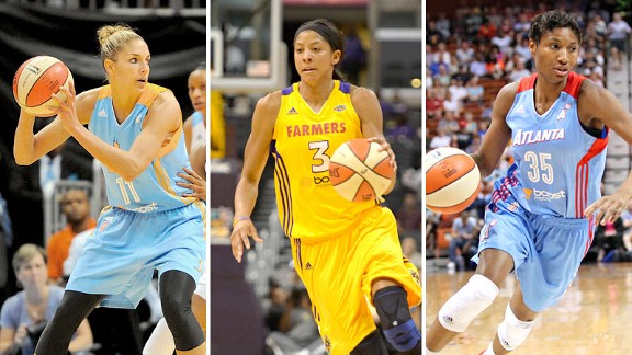 Elena Delle Donne, Candace Parker and Angel McCoughtry