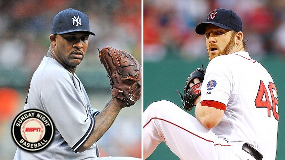 CC Sabathia and Ryan Dempster
