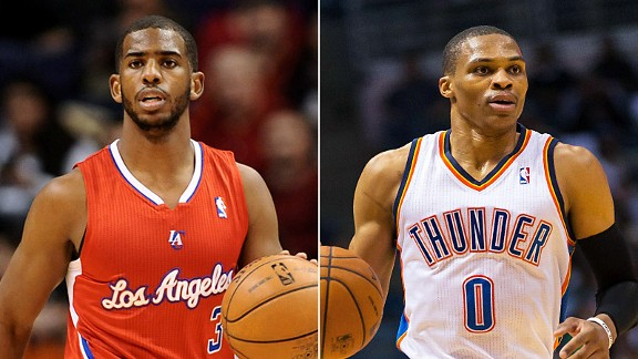 Chris Paul and Russell Westbrook