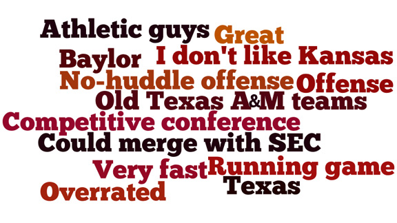Big 12 word cloud