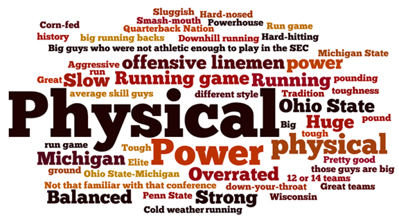 Big Ten Word Cloud