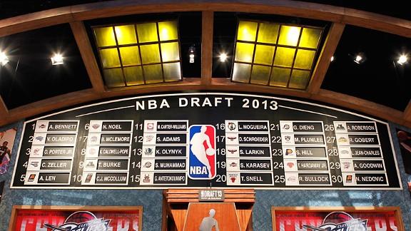 NBA Draft board