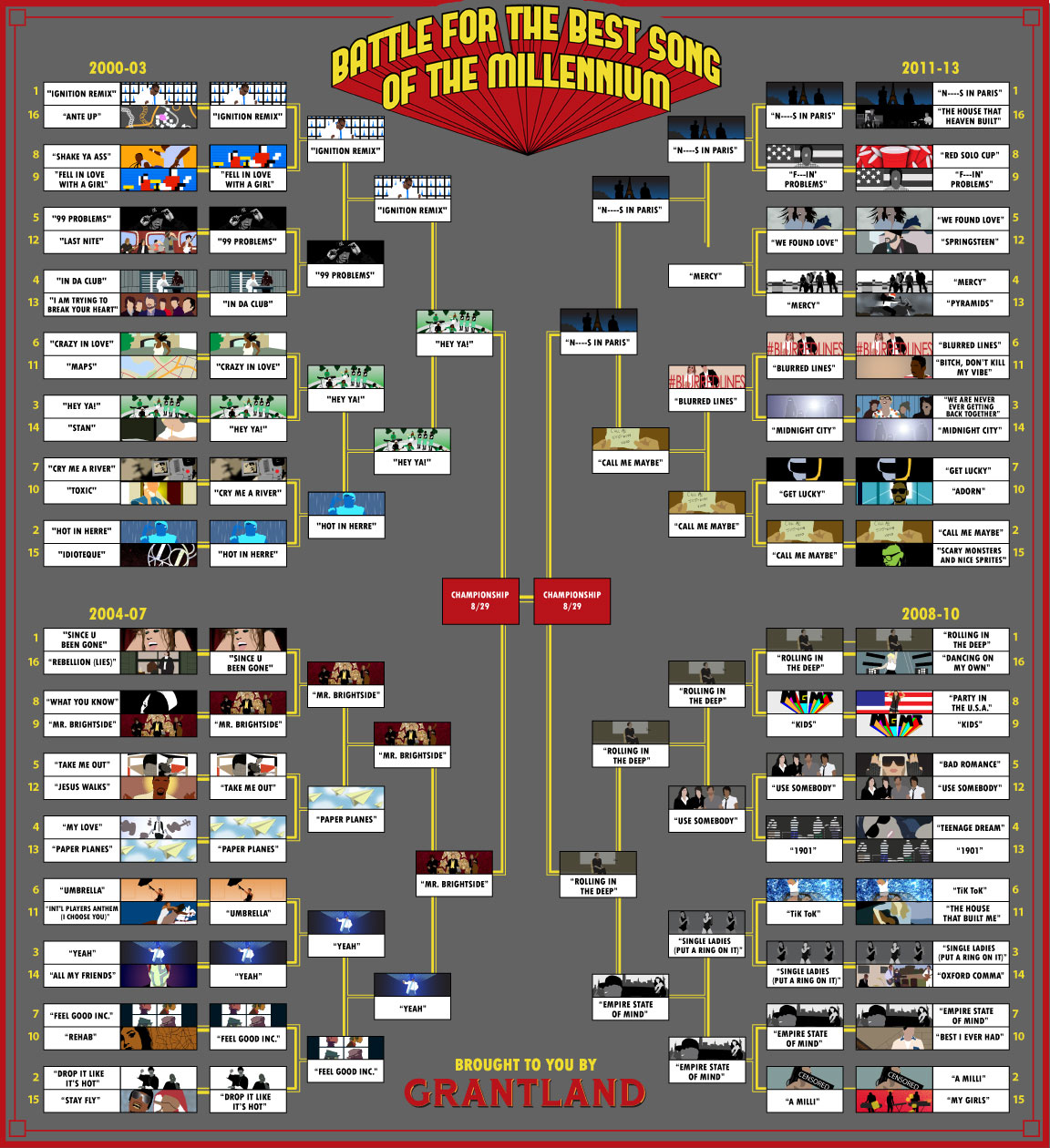 Grantland Bracket Final Four - COURTESY OF MIKE MCGRATH JR