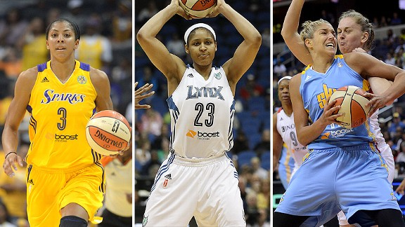 Candace Parker, Maya Moore, and Elena Delle Donne