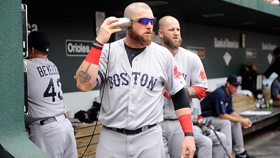 Base-Beard