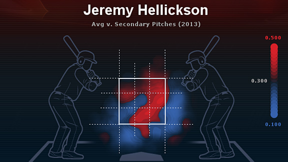 Jeremy Hellickson Heat Map