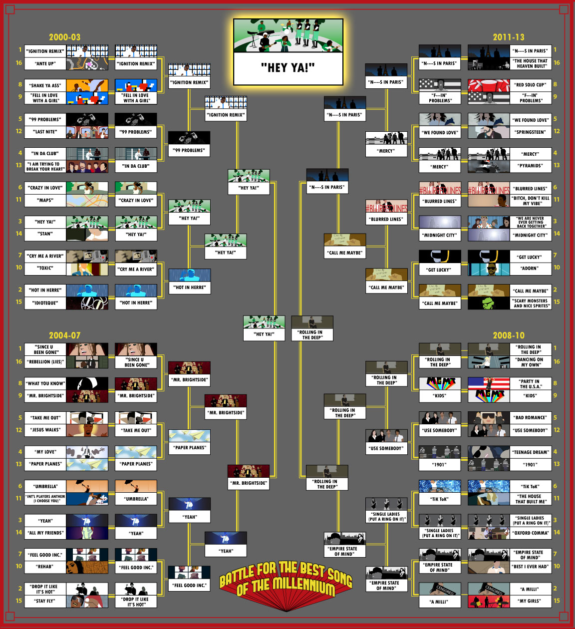 Grantland Bracket Final - COURTESY OF MIKE MCGRATH JR