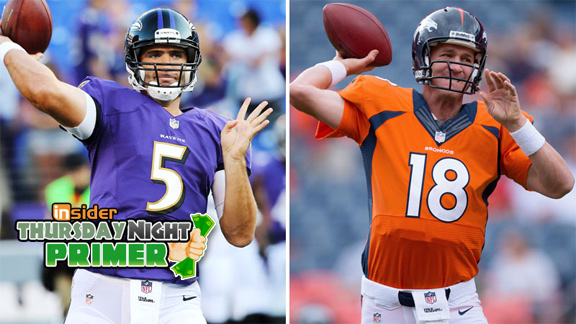 Joe Flacco, Peyton Manning