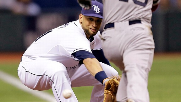James Loney, Dustin Pedroia