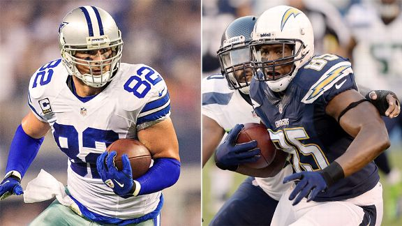 Jason Witten, Antonio Gates