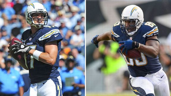 Philip Rivers and Antonio Gates