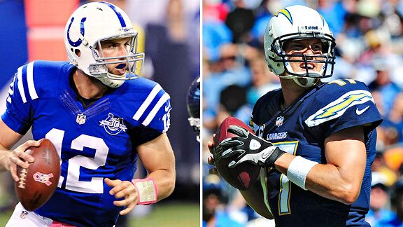 Luck/Rivers