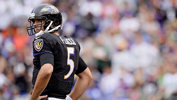 Ravens offense has become a major liability