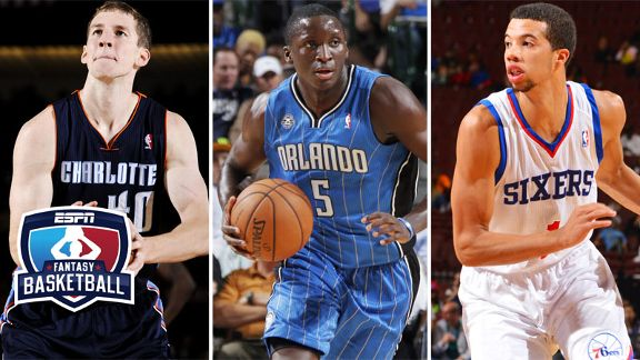 Cody Zeller/Victor Oladipo/Michael Carter-Williams