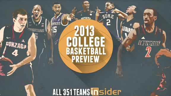 2013 College Basketball Preview illustration