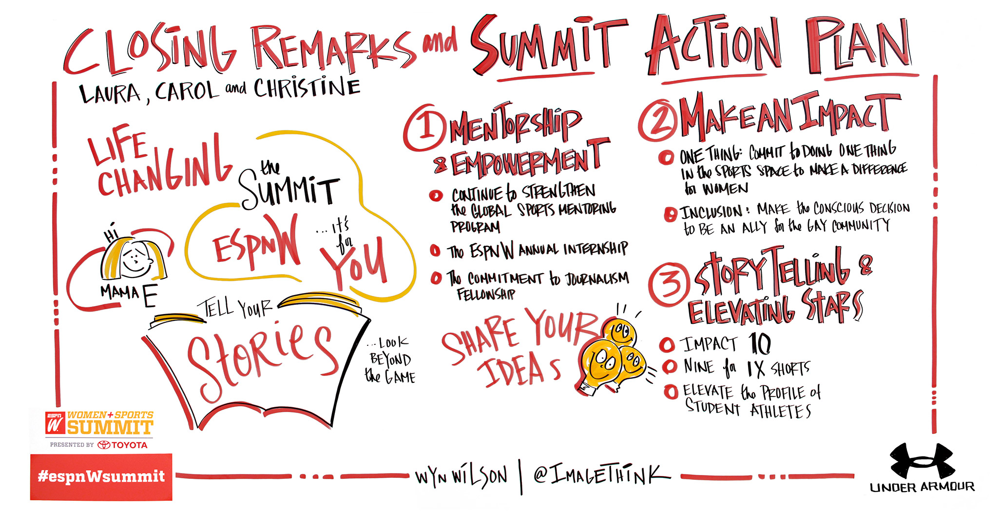 espnW founder Laura Gentile, ESPN CFO Christine Driessen and espnW VP Carol Stiff shared three action steps for advancing the dialogue around women in sports and creating positive change.