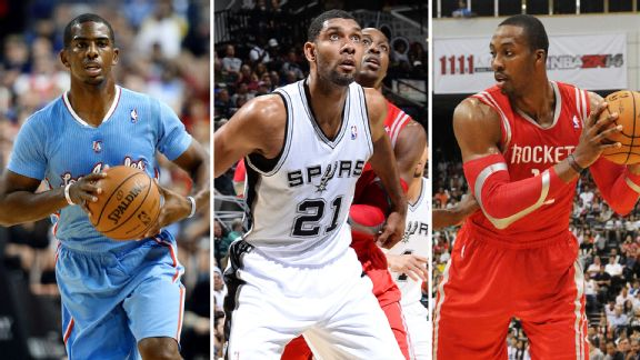 Chris Paul, Tim Duncan, and Dwight Howard