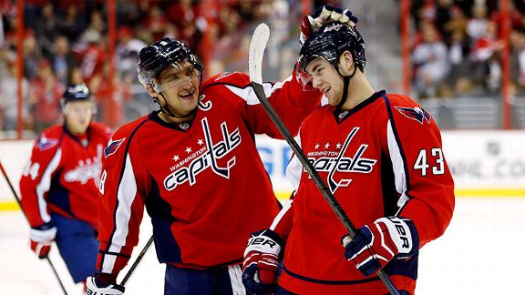 Alex Ovechkin, Tom Wilson