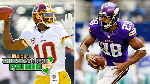 Robert Griffin III and Adrian Peterson