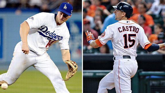 Ellis/Castro