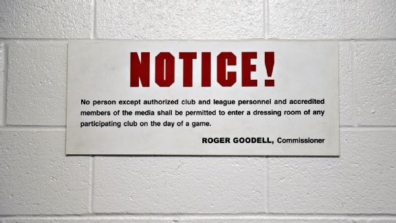 Locker Room Inspirational Signs