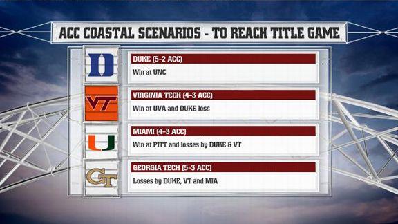 ACC Scenarios graphic