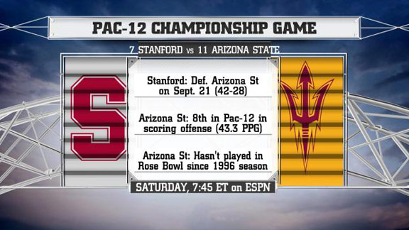 Pac-12 Game