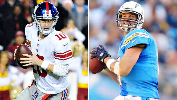 Manning/Rivers