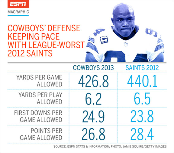 Dallas Cowboys Graphic