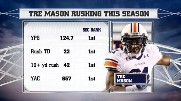 Tre Mason graphic